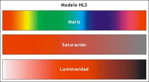 modelo_hls