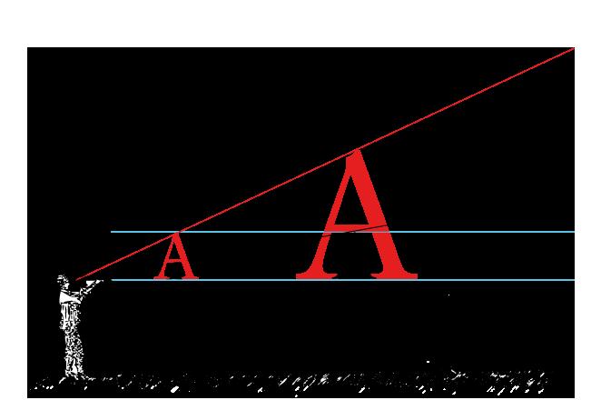 responsive-typography-perspective[1]